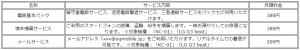 DN20141218001_007