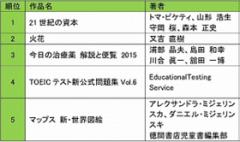 【総合ランキング】ネットストアTOP5