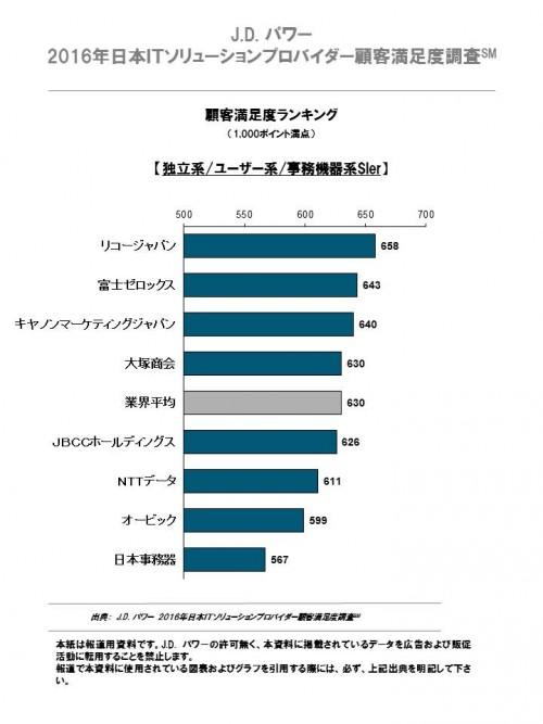 2016_japan_it_solution_chart_3