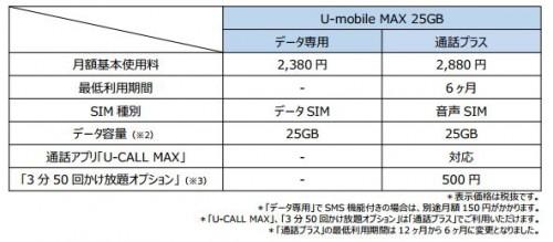 u-mobile_max
