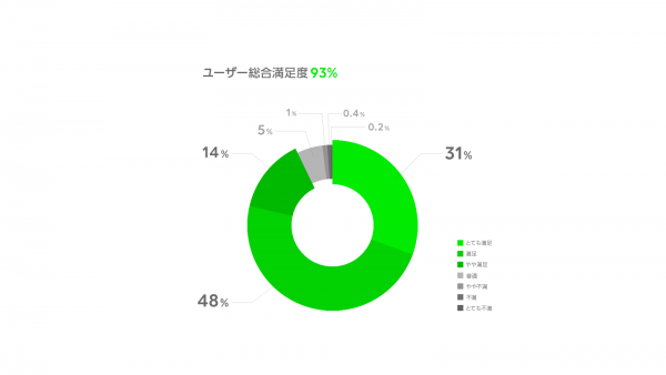 LINEmobile_image_04