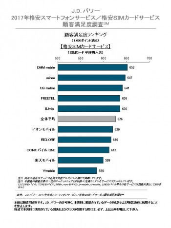 ranking_sim