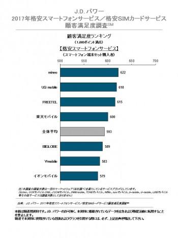 ranking_sphone