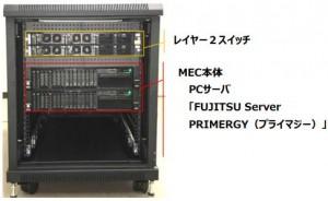 MECシステム実証装置構成