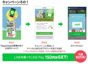 LINE Pay①