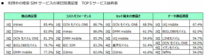 MMD総研調べ2-1