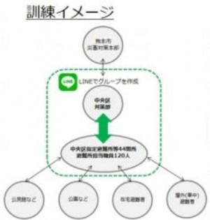 熊本復興支援1