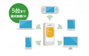 海外Wi-Fi2