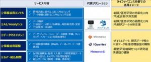 NTTデータ1