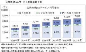 NTT西日本1