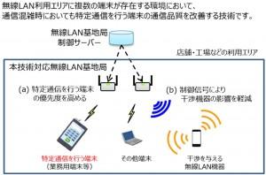 NTT西日本5