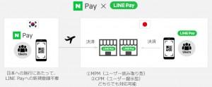 LINEPAY韓国