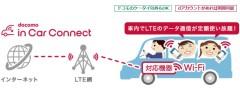 Connectインカー